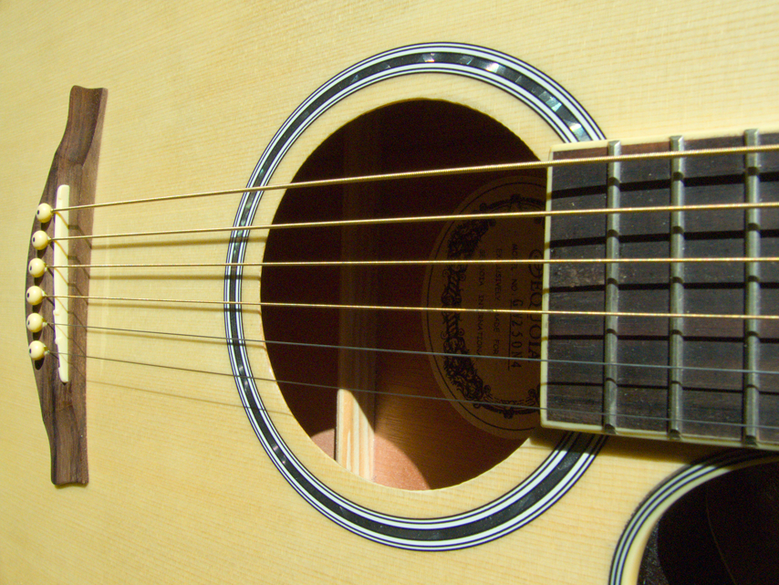 types of guitar strings. Black Bedroom Furniture Sets. Home Design Ideas